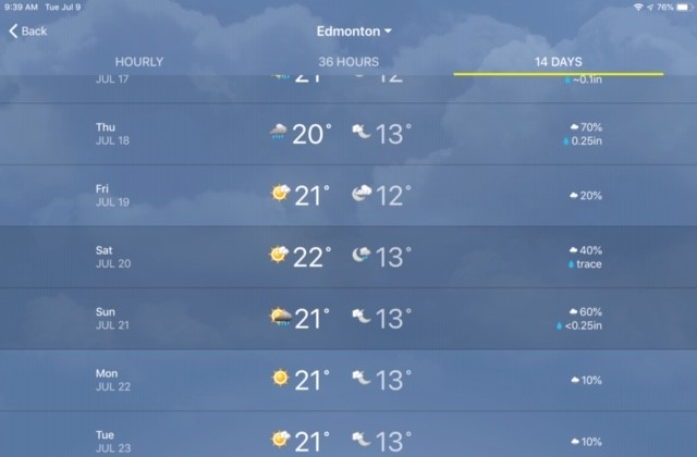 July 20 Weather
